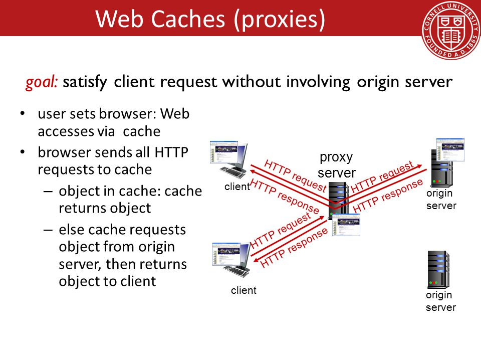 user sets browser: Web accesses via cache browser sends all HTTP requests to cache – object in cache: cache returns object – else cache requests object from origin server, then returns object to client goal: satisfy client request without involving origin server client proxy server client HTTP request HTTP response HTTP request origin server origin server HTTP response Web Caches (proxies)