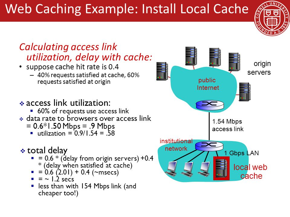 Calculating access link utilization, delay with cache: suppose cache hit rate is 0.4 – 40% requests satisfied at cache, 60% requests satisfied at origin origin servers 1.54 Mbps access link  access link utilization:  60% of requests use access link  data rate to browsers over access link = 0.6*1.50 Mbps =.9 Mbps  utilization = 0.9/1.54 =.58  total delay  = 0.6 * (delay from origin servers) +0.4 * (delay when satisfied at cache)  = 0.6 (2.01) + 0.4 (~msecs)  = ~ 1.2 secs  less than with 154 Mbps link (and cheaper too!) public Internet institutional network 1 Gbps LAN local web cache Web Caching Example: Install Local Cache