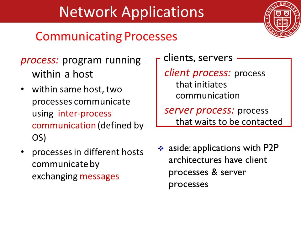process: program running within a host within same host, two processes communicate using inter-process communication (defined by OS) processes in different hosts communicate by exchanging messages client process: process that initiates communication server process: process that waits to be contacted  aside: applications with P2P architectures have client processes & server processes clients, servers Network Applications Communicating Processes