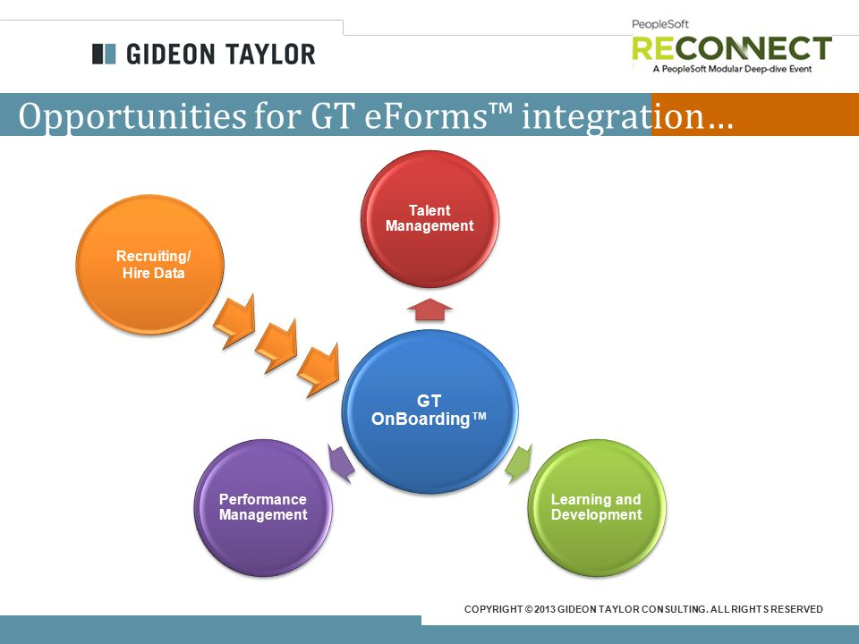 COPYRIGHT © 2013 GIDEON TAYLOR CONSULTING. ALL RIGHTS RESERVED Opportunities for GT eForms™ integration… GT OnBoarding™ Talent Management Learning and