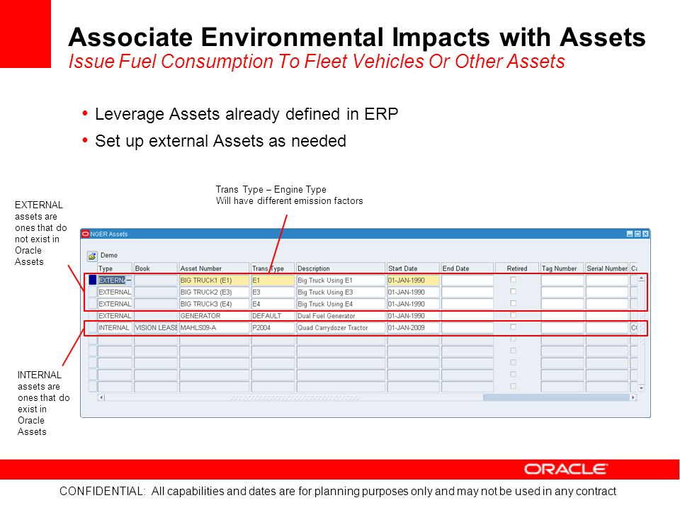 CONFIDENTIAL: All capabilities and dates are for planning purposes only and may not be used in any contract Trans Type – Engine Type Will have different emission factors EXTERNAL assets are ones that do not exist in Oracle Assets INTERNAL assets are ones that do exist in Oracle Assets Associate Environmental Impacts with Assets Issue Fuel Consumption To Fleet Vehicles Or Other Assets Leverage Assets already defined in ERP Set up external Assets as needed