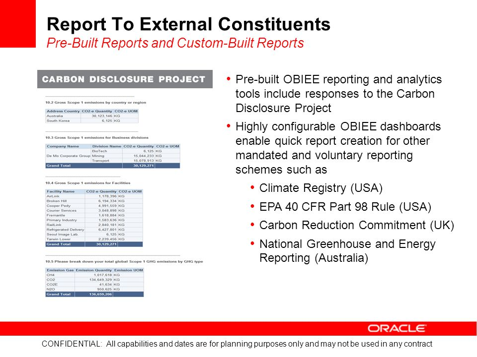 CONFIDENTIAL: All capabilities and dates are for planning purposes only and may not be used in any contract Report To External Constituents Pre-Built Reports and Custom-Built Reports Pre-built OBIEE reporting and analytics tools include responses to the Carbon Disclosure Project Highly configurable OBIEE dashboards enable quick report creation for other mandated and voluntary reporting schemes such as Climate Registry (USA) EPA 40 CFR Part 98 Rule (USA) Carbon Reduction Commitment (UK) National Greenhouse and Energy Reporting (Australia)