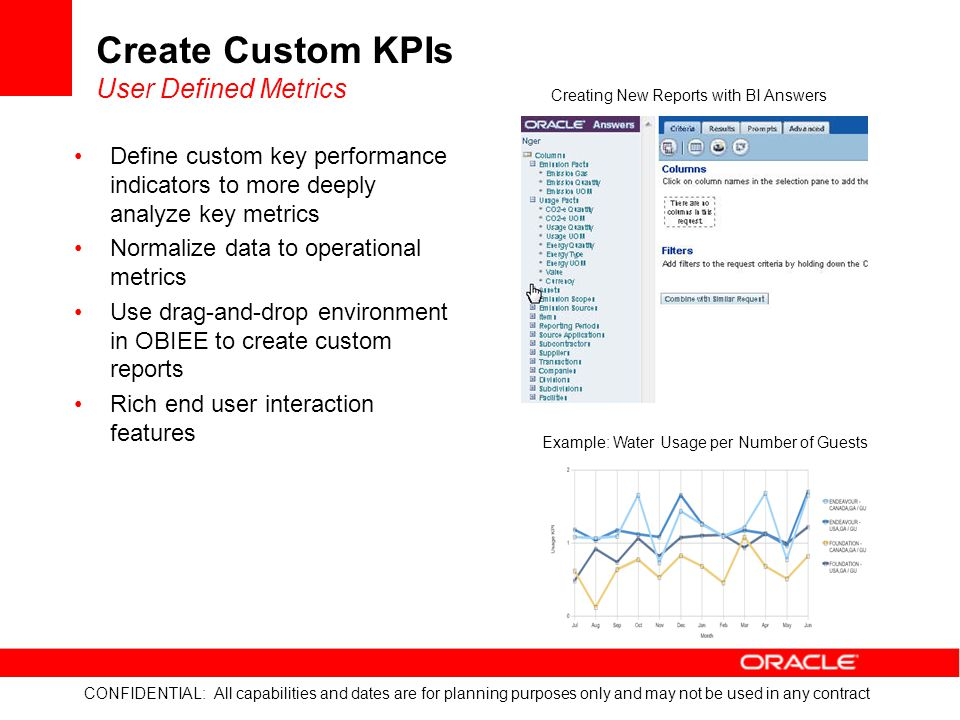CONFIDENTIAL: All capabilities and dates are for planning purposes only and may not be used in any contract Create Custom KPIs User Defined Metrics Define custom key performance indicators to more deeply analyze key metrics Normalize data to operational metrics Use drag-and-drop environment in OBIEE to create custom reports Rich end user interaction features Example: Water Usage per Number of Guests Creating New Reports with BI Answers