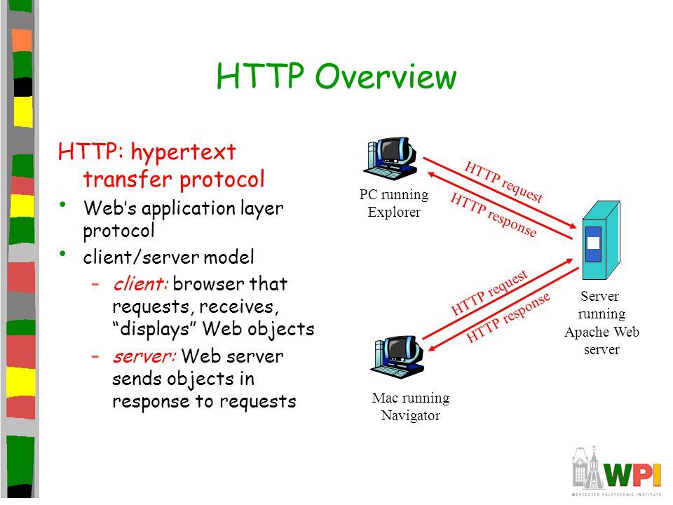 HTTP Overview (continued) Uses TCP: client initiates TCP connection (creates socket) to server, port 80 server accepts TCP connection from client HTTP messages (application- layer protocol messages) exchanged between browser (HTTP client) and Web server (HTTP server) TCP connection closed HTTP is stateless server maintains no information about past client requests Protocols that maintain state are complex.