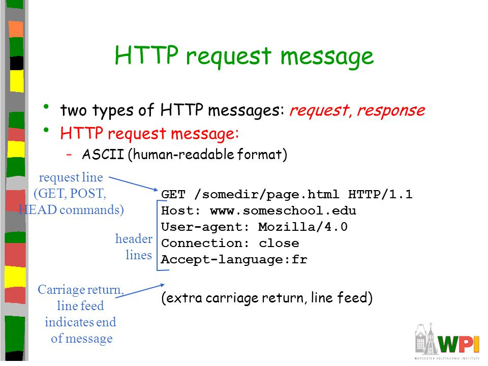 HTTP request message two types of HTTP messages: request, response HTTP request message: –ASCII (human-readable format) GET /somedir/page.html HTTP/1.