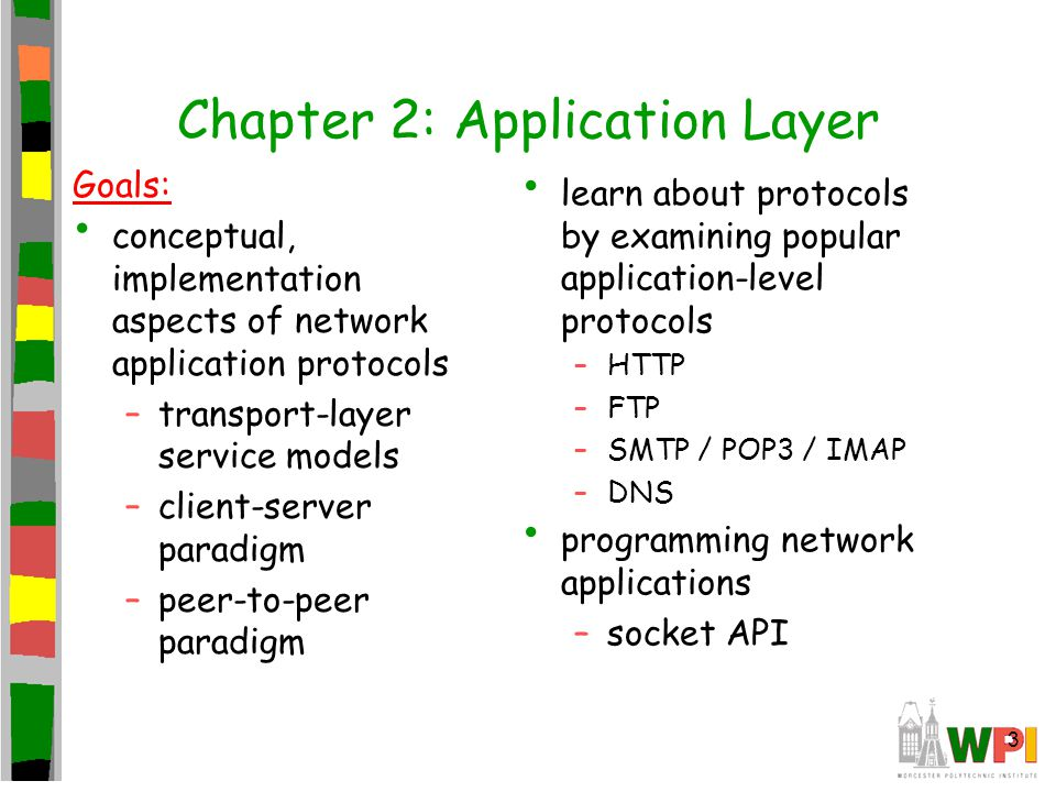 3 Chapter 2: Application Layer Goals: conceptual, implementation aspects of network application protocols –transport-layer service models –client-server paradigm –peer-to-peer paradigm learn about protocols by examining popular application-level protocols –HTTP –FTP –SMTP / POP3 / IMAP –DNS programming network applications –socket API