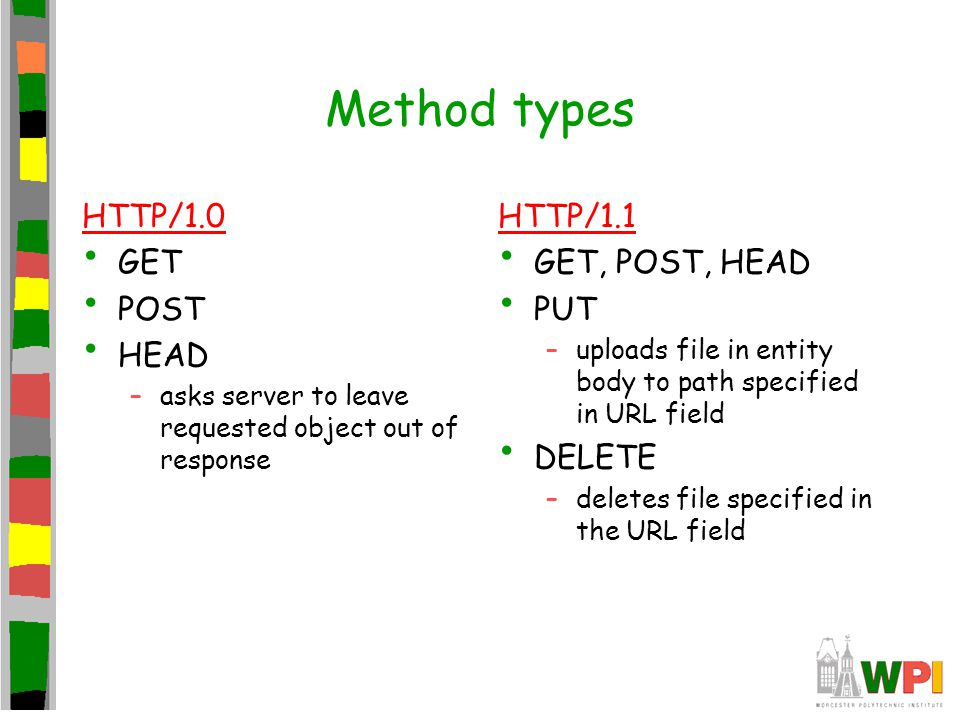 Method types HTTP/1.0 GET POST HEAD –asks server to leave requested object out of response HTTP/1.1 GET, POST, HEAD PUT –uploads file in entity body t