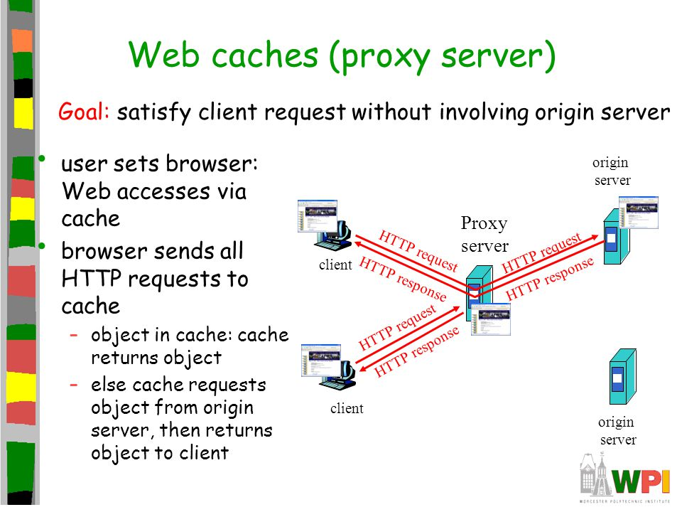 Web caches (proxy server) user sets browser: Web accesses via cache browser sends all HTTP requests to cache –object in cache: cache returns object –else cache requests object from origin server, then returns object to client Goal: satisfy client request without involving origin server client Proxy server client HTTP request HTTP response HTTP request origin server origin server HTTP response