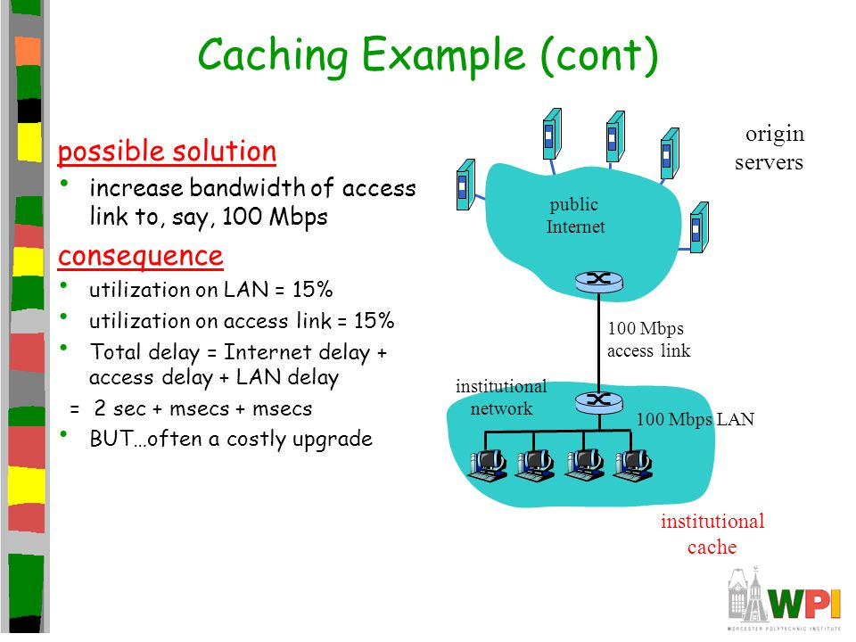 Caching example (cont) possible solution: install cache suppose hit rate is 0.4 consequence 40% requests will be satisfied almost immediately 60% requests satisfied by origin server utilization of access link reduced to 60%, resulting in negligible delays (say 10 msec) total avg delay = Internet delay + access delay + LAN delay =.6*(2.01) secs +.4*milliseconds < 1.4 secs origin servers public Internet institutional network 100 Mbps LAN 15 Mbps access link institutional cache