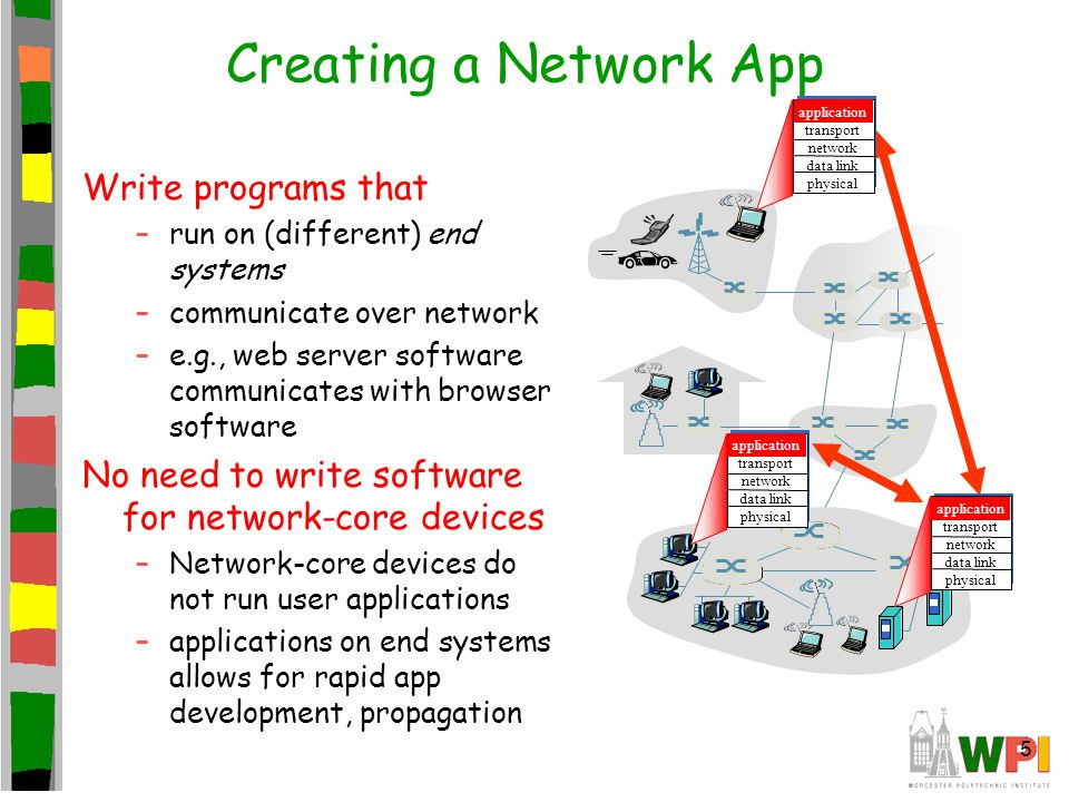5 Creating a Network App Write programs that –run on (different) end systems –communicate over network –e.g., web server software communicates with br
