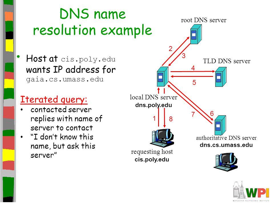 requesting host cis.poly.edu root DNS server local DNS server dns.poly.edu 1 2 3 4 5 6 authoritative DNS server dns.cs.umass.edu 7 8 TLD DNS server DN