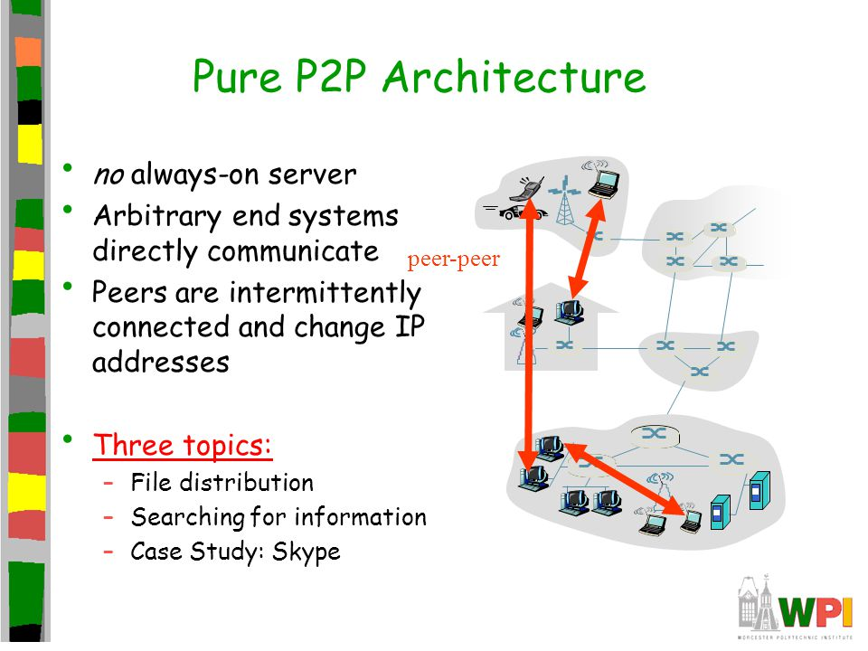 Pure P2P Architecture no always-on server Arbitrary end systems directly communicate Peers are intermittently connected and change IP addresses Three