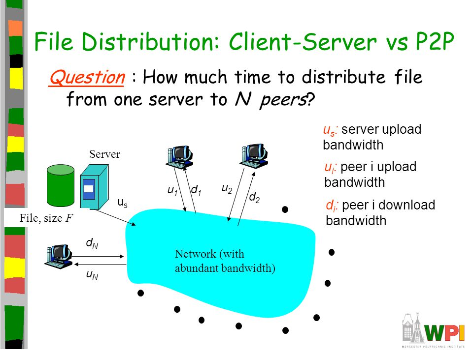 File Distribution Time: Client-Server usus u2u2 d1d1 d2d2 u1u1 uNuN dNdN Server Network (with abundant bandwidth) F Server sequentially sends N copies: –NF/u s time Client i takes F/d i time to download increases linearly in N (for large N) = d cs = max { NF/u s, F/min(d i ) } i Time to distribute F to N clients using client-server approach