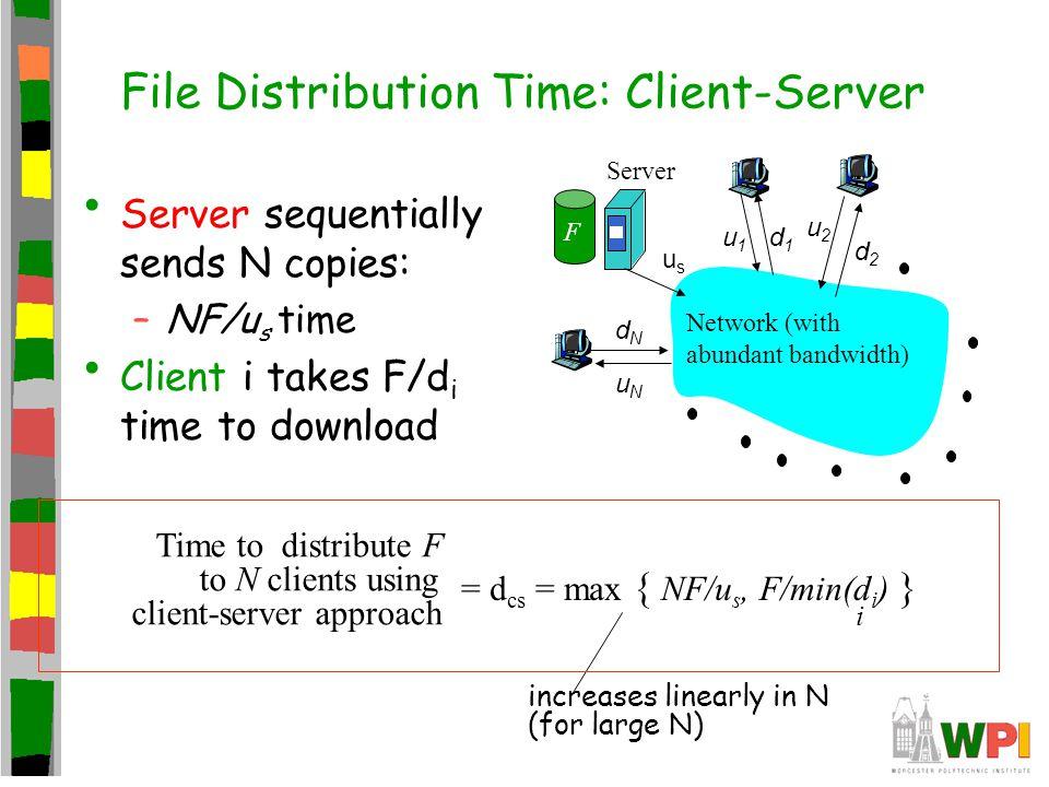 File Distribution Time: Client-Server usus u2u2 d1d1 d2d2 u1u1 uNuN dNdN Server Network (with abundant bandwidth) F Server sequentially sends N copies