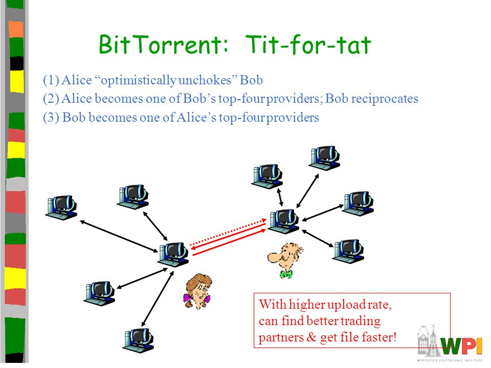 BitTorrent: Tit-for-tat (1) Alice optimistically unchokes Bob (2) Alice becomes one of Bob's top-four providers; Bob reciprocates (3) Bob becomes one of Alice's top-four providers With higher upload rate, can find better trading partners & get file faster!