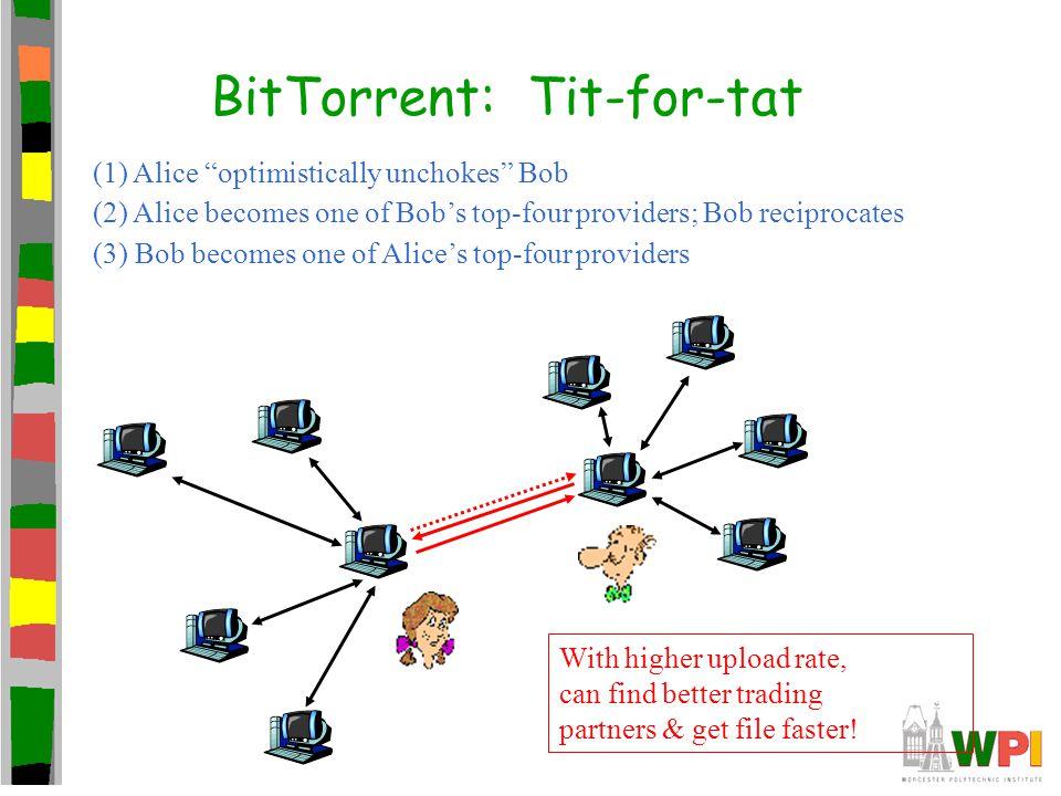 "BitTorrent: Tit-for-tat (1) Alice ""optimistically unchokes"" Bob (2) Alice becomes one of Bob's top-four providers; Bob reciprocates (3) Bob becomes on"