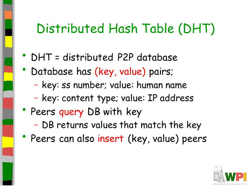 Distributed Hash Table (DHT) DHT = distributed P2P database Database has (key, value) pairs; –key: ss number; value: human name –key: content type; va
