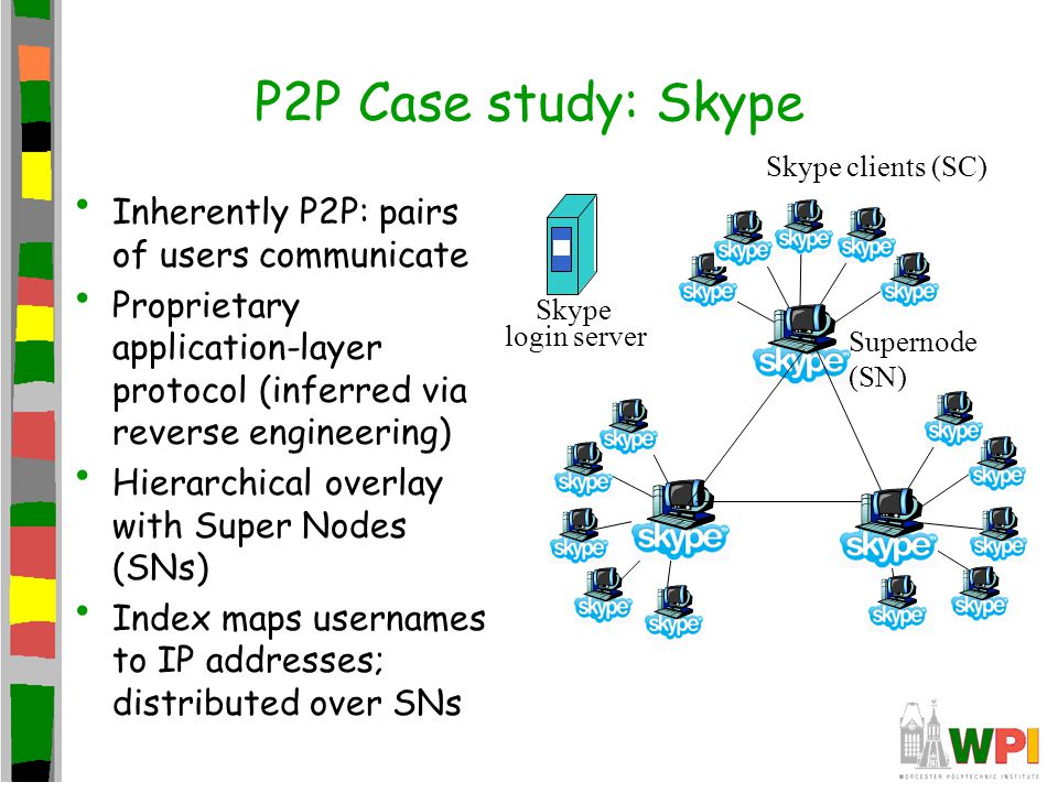 P2P Case study: Skype Inherently P2P: pairs of users communicate Proprietary application-layer protocol (inferred via reverse engineering) Hierarchical overlay with Super Nodes (SNs) Index maps usernames to IP addresses; distributed over SNs Skype clients (SC) Supernode (SN) Skype login server