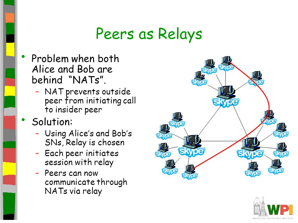 """Peers as Relays Problem when both Alice and Bob are behind """"NATs"""". –NAT prevents outside peer from initiating call to insider peer Solution: –Using Al"""