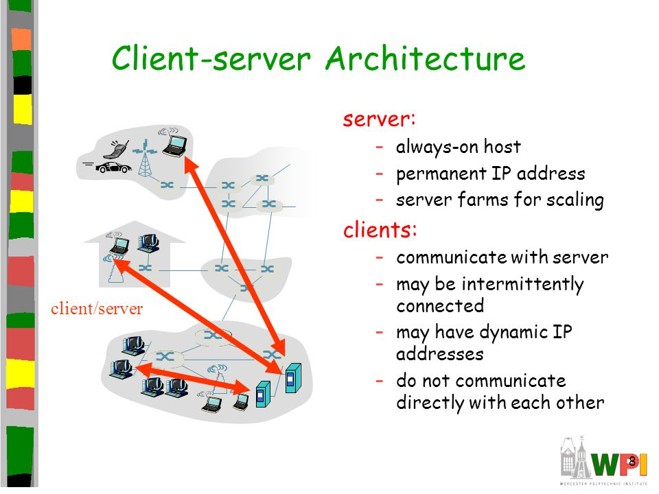 8 Client-server Architecture server: –always-on host –permanent IP address –server farms for scaling clients: –communicate with server –may be intermi