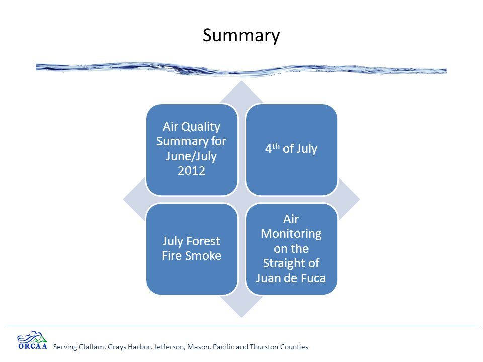 Serving Clallam, Grays Harbor, Jefferson, Mason, Pacific and Thurston Counties Summary Air Quality Summary for June/July 2012 4 th of July July Forest Fire Smoke Air Monitoring on the Straight of Juan de Fuca