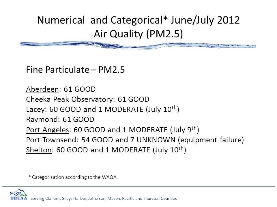 Serving Clallam, Grays Harbor, Jefferson, Mason, Pacific and Thurston Counties Numerical and Categorical* June/July 2012 Air Quality (PM2.5) Fine Particulate – PM2.5 Aberdeen: 61 GOOD Cheeka Peak Observatory: 61 GOOD Lacey: 60 GOOD and 1 MODERATE (July 10 th ) Raymond: 61 GOOD Port Angeles: 60 GOOD and 1 MODERATE (July 9 th ) Port Townsend: 54 GOOD and 7 UNKNOWN (equipment failure) Shelton: 60 GOOD and 1 MODERATE (July 10 th ) * Categorization according to the WAQA