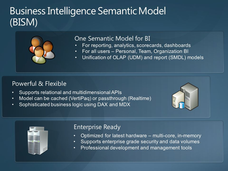 One Semantic Model for BI Powerful & Flexible Enterprise Ready