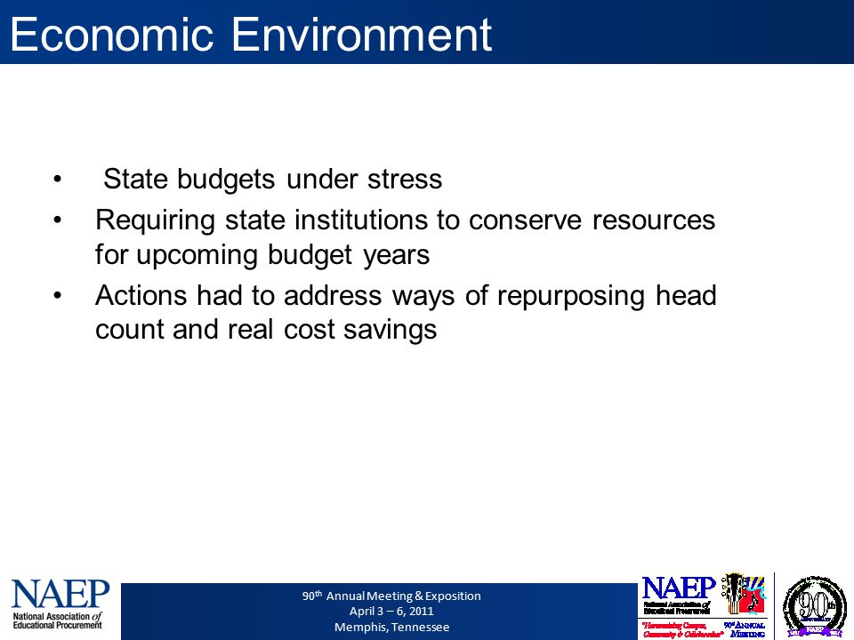 90 th Annual Meeting & Exposition April 3 – 6, 2011 Memphis, Tennessee Economic Environment State budgets under stress Requiring state institutions to