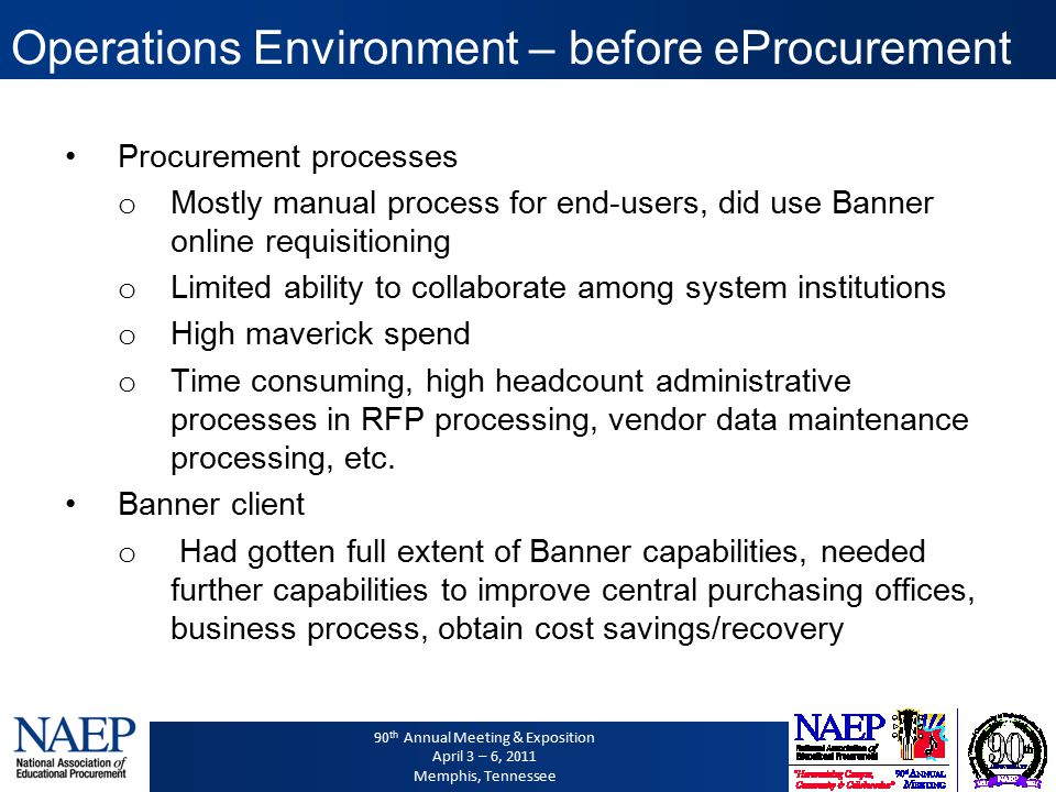 90 th Annual Meeting & Exposition April 3 – 6, 2011 Memphis, Tennessee Operations Environment – before eProcurement Procurement processes o Mostly man