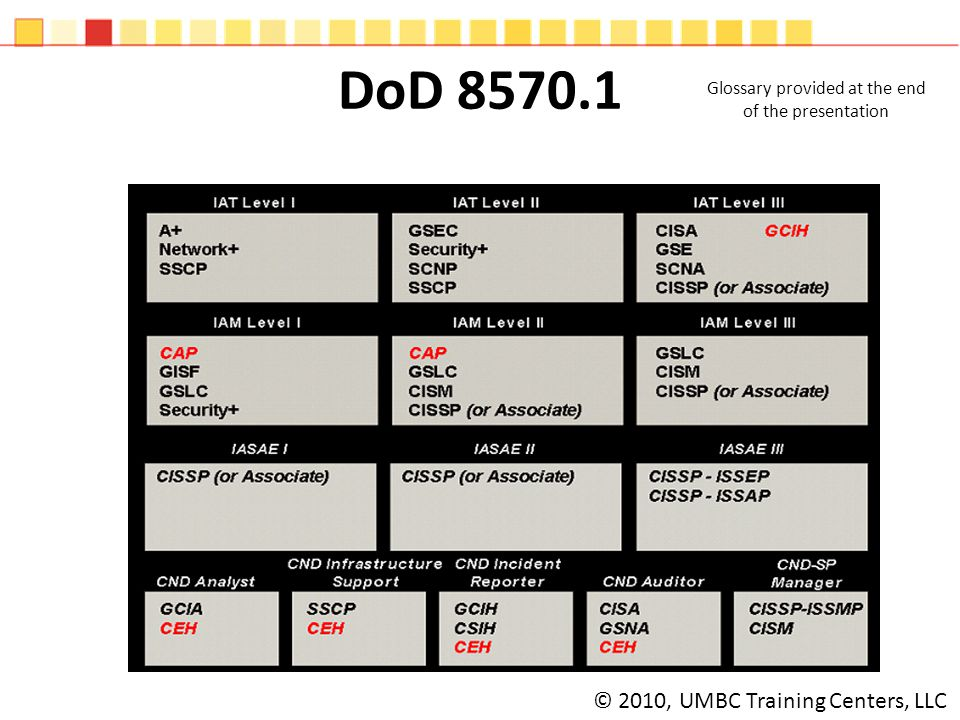 DoD 8570.1 © 2010, UMBC Training Centers, LLC Glossary provided at the end of the presentation