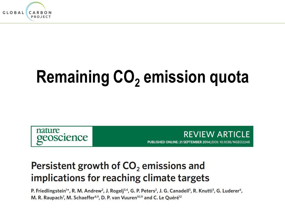 Remaining CO 2 emission quota