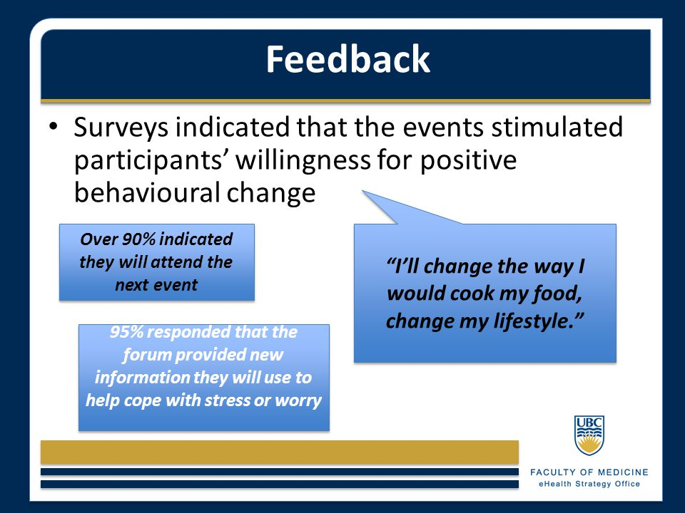 "Feedback Surveys indicated that the events stimulated participants' willingness for positive behavioural change ""I'll change the way I would cook my f"