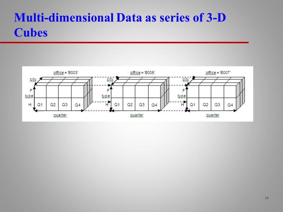 24 Multi-dimensional Data as series of 3-D Cubes