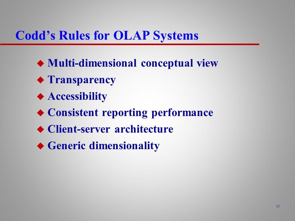 35 Codd's Rules for OLAP Systems u Multi-dimensional conceptual view u Transparency u Accessibility u Consistent reporting performance u Client-server architecture u Generic dimensionality