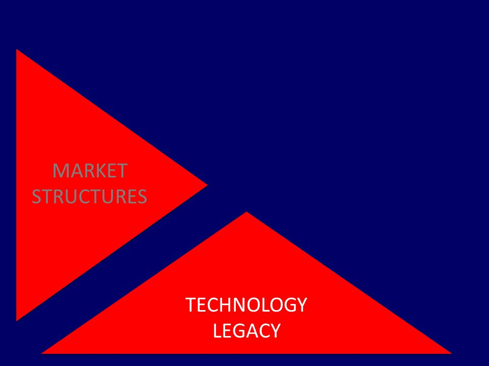 MARKET STRUCTURES TECHNOLOGY LEGACY