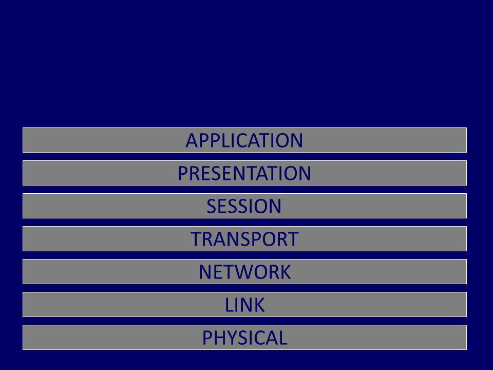 PHYSICAL LINK NETWORK SESSION TRANSPORT PRESENTATION APPLICATION