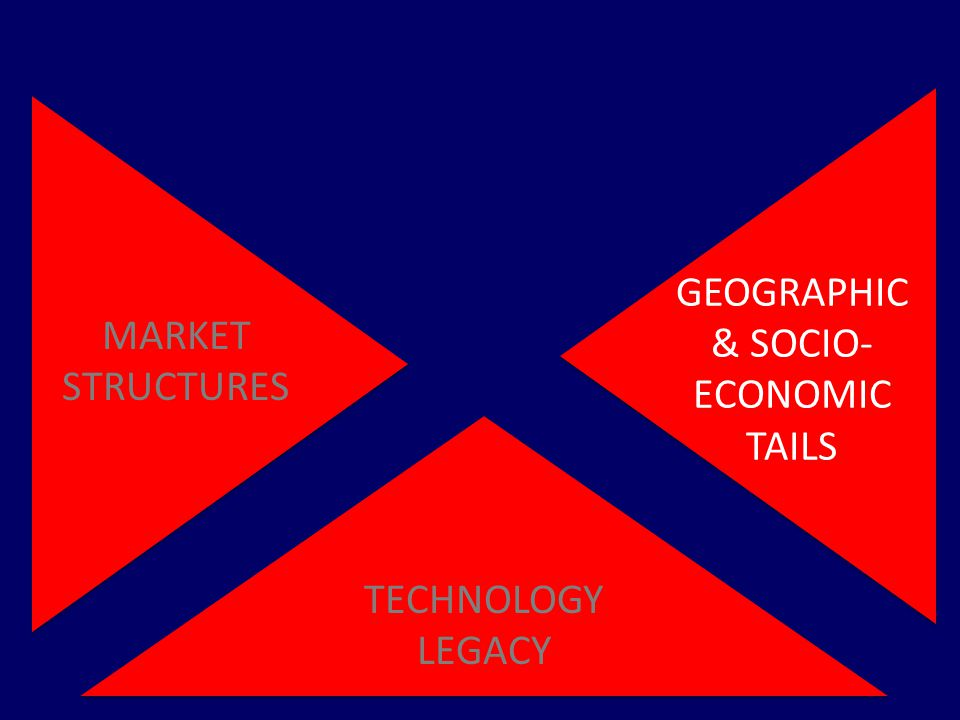 GEOGRAPHIC & SOCIO- ECONOMIC TAILS MARKET STRUCTURES TECHNOLOGY LEGACY