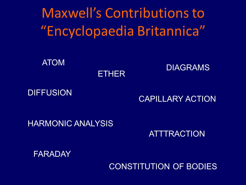Maxwell's Contributions to Encyclopaedia Britannica ATOM ATTTRACTION CAPILLARY ACTION CONSTITUTION OF BODIES ETHER FARADAY HARMONIC ANALYSIS DIAGRAMS DIFFUSION