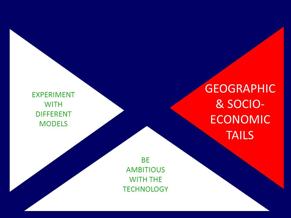 MARKET STRUCTURES BE AMBITIOUS WITH THE TECHNOLOGY EXPERIMENT WITH DIFFERENT MODELS GEOGRAPHIC & SOCIO- ECONOMIC TAILS