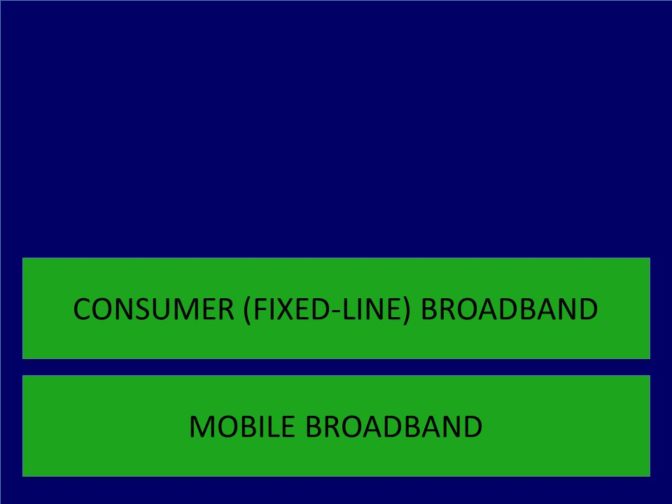 CONSUMER (FIXED-LINE) BROADBAND BUSINESS NETWORKS MOBILE BROADBAND