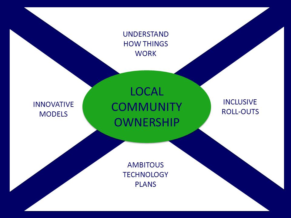 MARKET STRUCTURES AMBITOUS TECHNOLOGY PLANS INNOVATIVE MODELS INCLUSIVE ROLL-OUTS UNDERSTAND HOW THINGS WORK LOCAL COMMUNITY OWNERSHIP LOCAL COMMUNITY OWNERSHIP