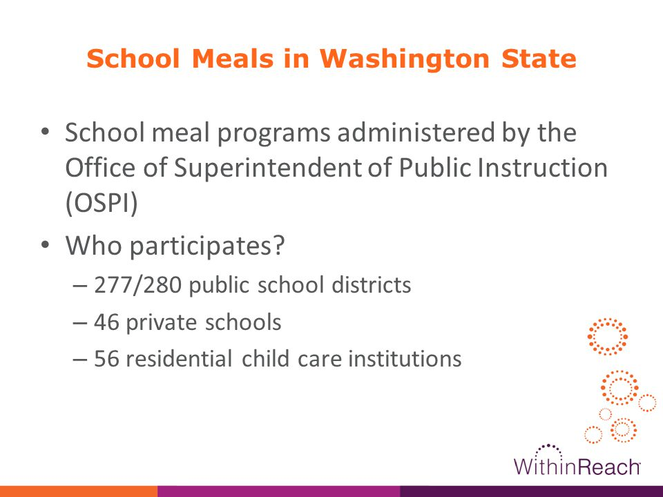 State of our State School Meals cost to students – BREAKFAST: State funds make breakfast FREE for all Reduced Price eligible students.