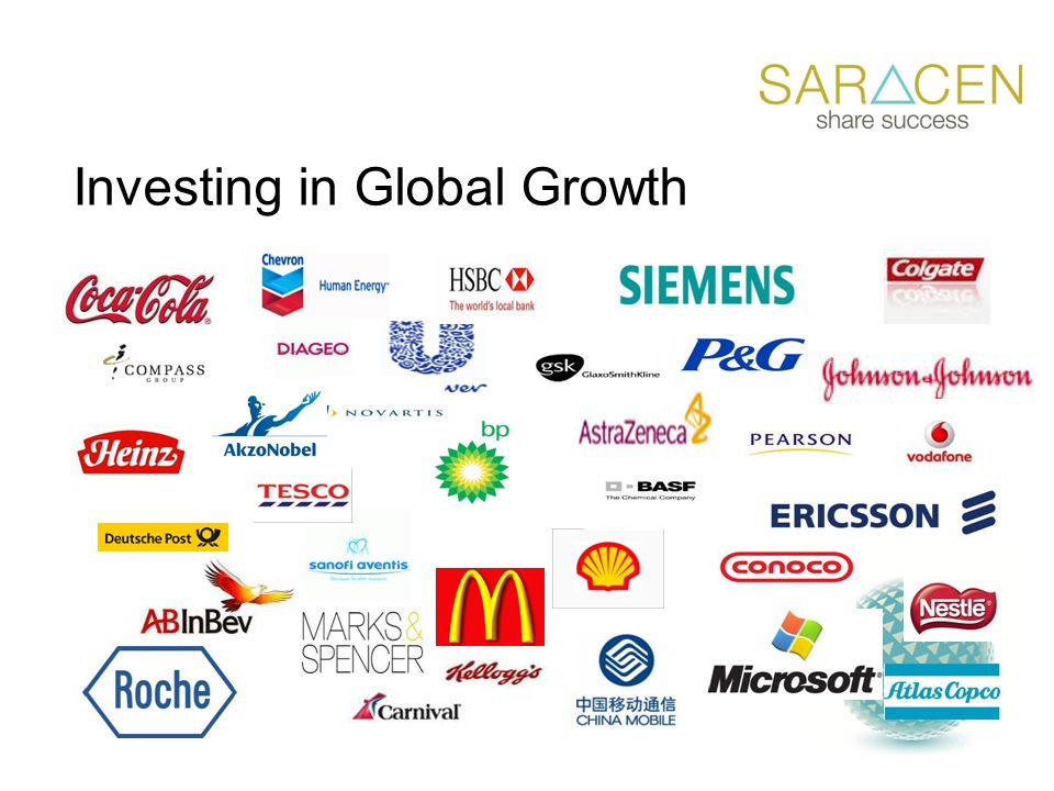 Investing in Global Growth