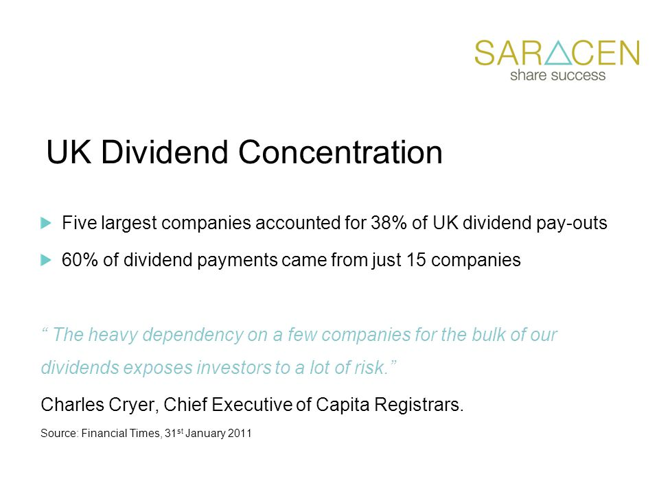 UK Dividend Concentration Five largest companies accounted for 38% of UK dividend pay-outs 60% of dividend payments came from just 15 companies The heavy dependency on a few companies for the bulk of our dividends exposes investors to a lot of risk. Charles Cryer, Chief Executive of Capita Registrars.