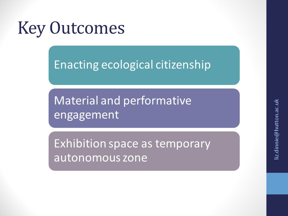 Key Outcomes Enacting ecological citizenship Material and performative engagement Exhibition space as temporary autonomous zone liz.dinnie@hutton.ac.uk