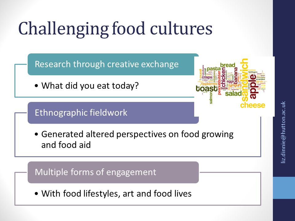 Challenging food cultures What did you eat today? Research through creative exchange Generated altered perspectives on food growing and food aid Ethno