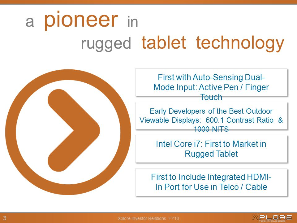 Xplore Investor Relations FY13 14 Converging Markets = Paradigm Shift ~$500M Rugged Tablet Space $6.9B Total Rugged Mobility $136B Consumer/ Commercial Tablet Tablet Sales will Overtake Those of Personal Computers by 2015 – The Yankee Group Over 95 Million Tablets shipped in 2012 – DigiTimes Research iPad Sales to Fortune 500 have Tripled in Last 12 months – Apple CFO The Rugged Tablet is the Fastest Growing Form Factor in the Rugged Market - VDC Information as of 2012