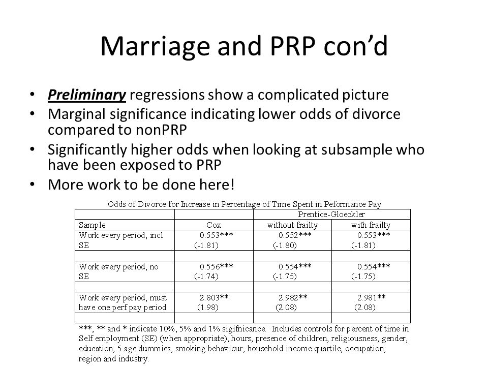 Marriage and PRP con'd Preliminary regressions show a complicated picture Marginal significance indicating lower odds of divorce compared to nonPRP Significantly higher odds when looking at subsample who have been exposed to PRP More work to be done here!