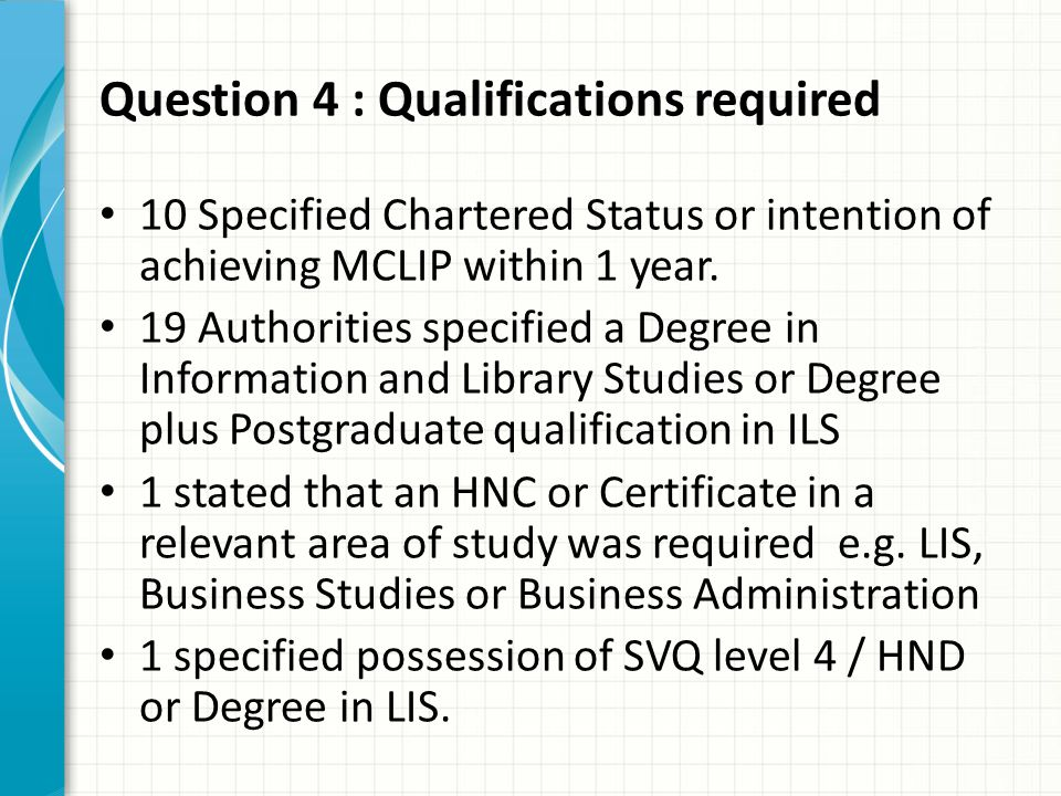 Question 4 : Qualifications required 10 Specified Chartered Status or intention of achieving MCLIP within 1 year.