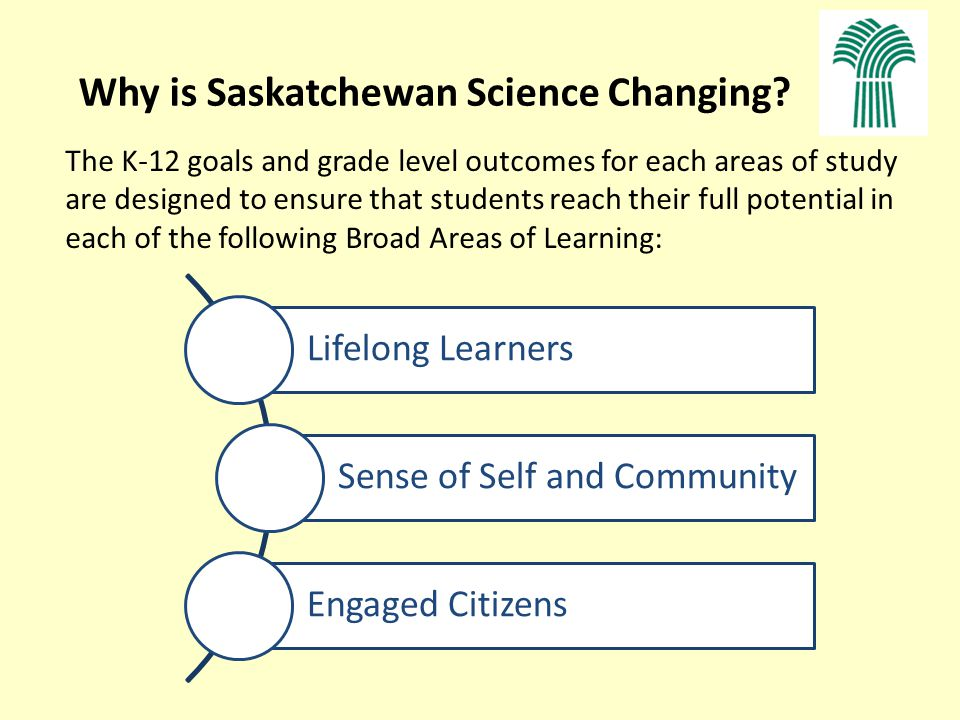 Why is Saskatchewan Science Changing.